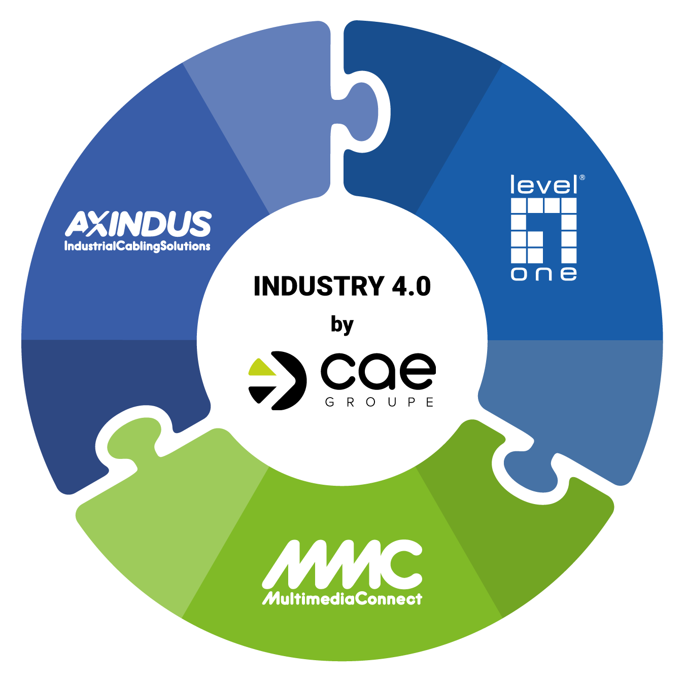 Axindus, MMC, Level one - industrie 4.0